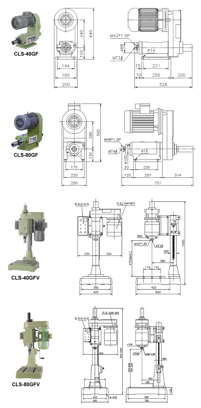 Auto Lead Screw Tapping Machine-CLS-40GF, CLS-80GF, CLS-40GFV, CLS-80GFV
