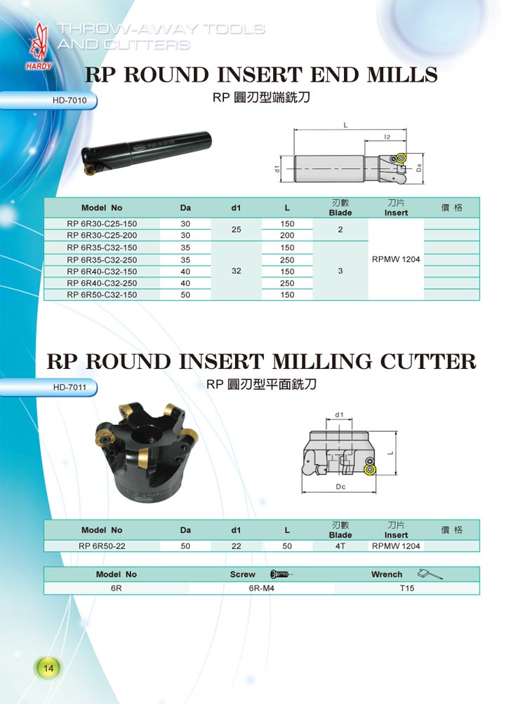 RP Round Insert Milling Cutter